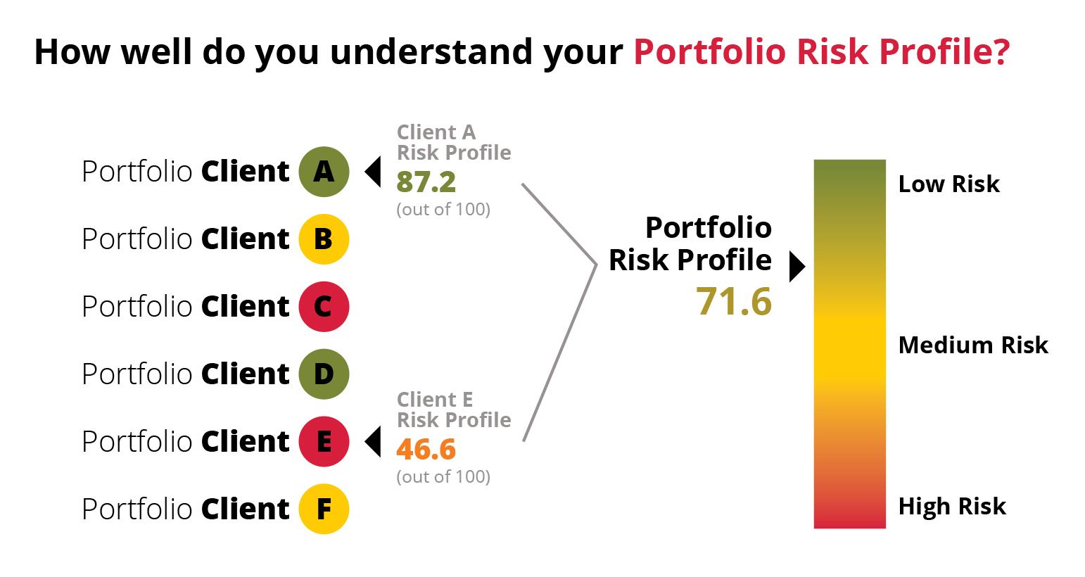 tsc-portfolio-risk-profile-1